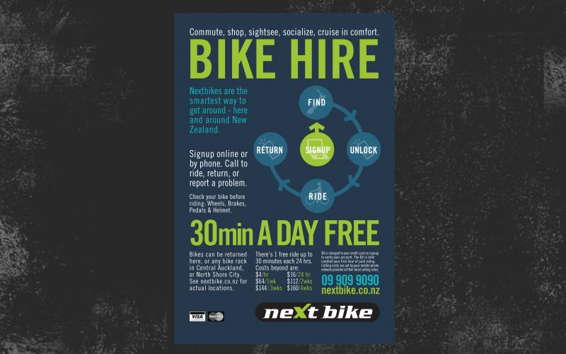 Nextbike - Information Graphics